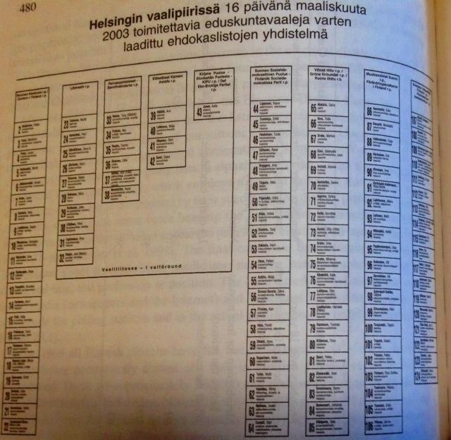 finland ballot