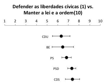 lei e ordem
